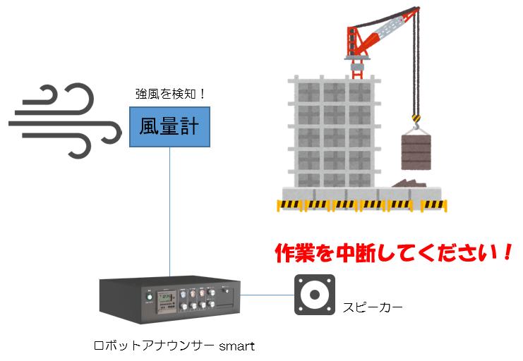 ロボットアナウンサー image3