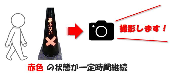 びびっとシステム image4
