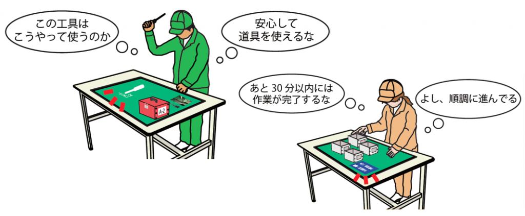 師匠のデスク image2